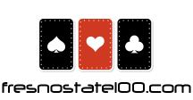 Fresnostate100